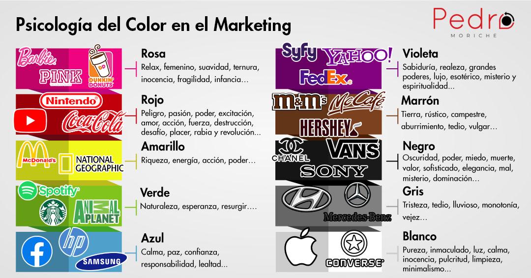 los colores en las marcas