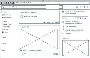 Tipos de wireframe