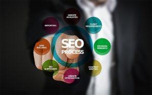 Elementos de un plan de marketing 1
